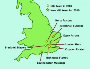 NBL-2010