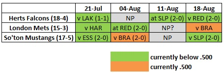 NBL fixtures